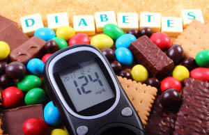 Glucometer and candy